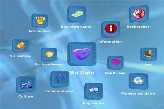 L'interface de l'Easy Gate
