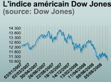 le cours du dow jones depuis le 1er janvier 2007.