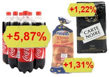 Auchan augmente brusquement le prix du coca cola le prix - Prix du fuel auchan ...