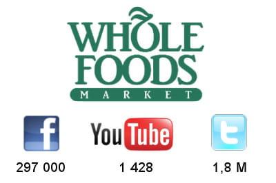 Whole Foods Dun