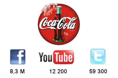 2 coca cola les marques les plus populaires sur les r seaux sociaux jdn. Black Bedroom Furniture Sets. Home Design Ideas