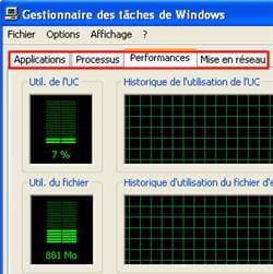 copie d'écran de l'onglet performances du gestionnaire des tâches windows.