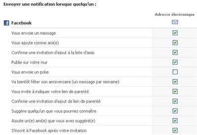 copie d'écran des options de notification sous facebook.