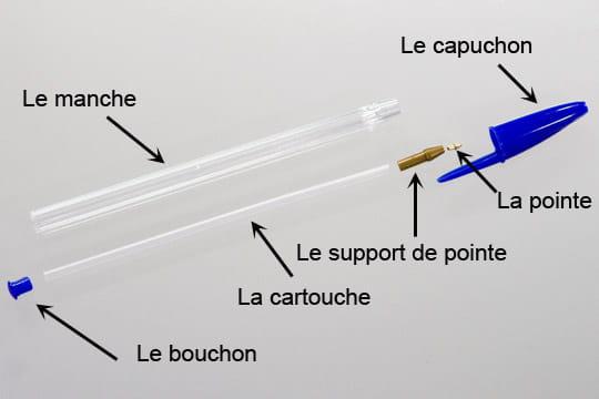 autopsie d u0026 39 un stylo bic cristal   stylo bic   ses secrets