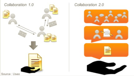 useo collaboration 2
